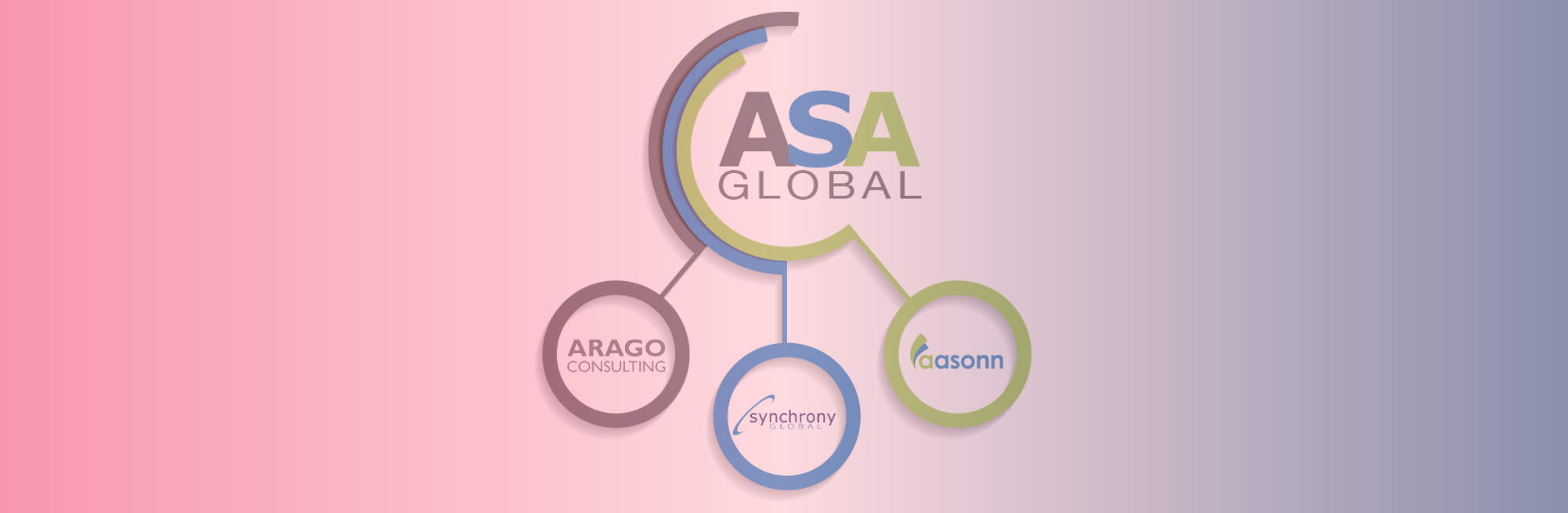 ASA Global Alliance